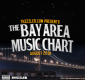 The Bay Area Music Chart: August 2018